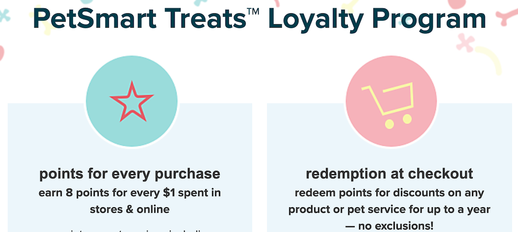 Petsmart Promo Codes Coupons 50 Discount September 2020